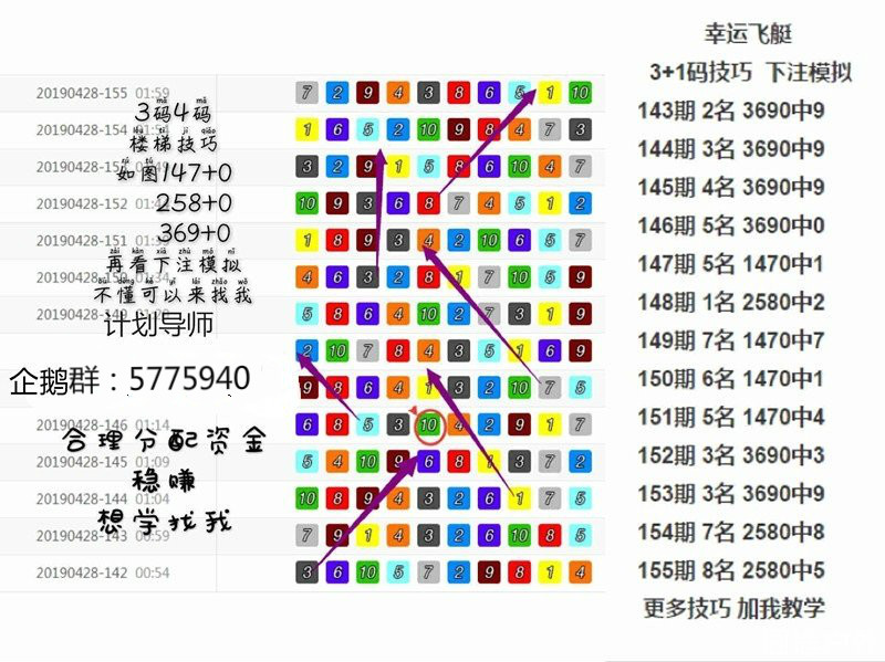 2020战神独家解读《幸运飞艇口诀十选7》帮你度过难关!!
